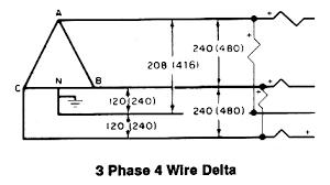 wiring diagram 480 volt 3 phase transformer wiring diagram single