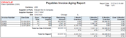 aging report template ar aging report template fieldstation co