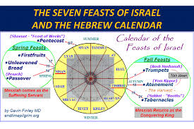 seven feasts of the messiah do the feasts of israel prophetic significance