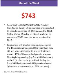 weinswig s weekly november 10 2017 fung global retail technology