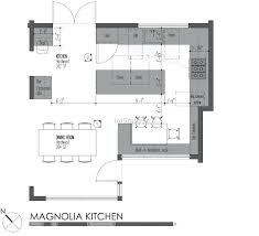 standard dimensions for kitchen cabinets kitchen cabinets standard height kitchen cabinets standard
