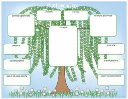 free fillable family tree template