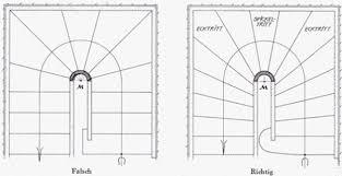 halbgewendelte treppe konstruieren spickeltritt treppen glossar baunetz wissen