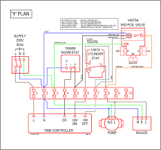 y plan central heating system within three port valve wiring