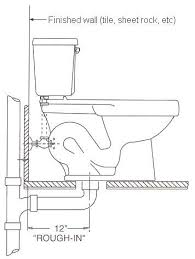 What Is The Meaning Of Bidet Pick A Toilet Best Toilets Brands Reviews U0026 Guide 2017