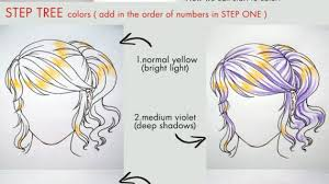color pencil drawing for beginners http clbstudioarts