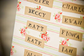 Ideas For Wedding Table Names Wedding Table Names Ideas All About Wedding