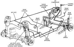 repair guides rear suspension rear suspension autozone com