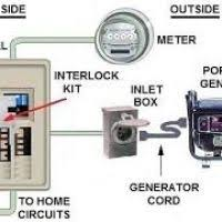 wiring portable generator transfer switch yondo tech