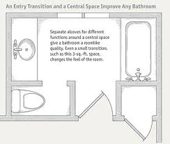 bathroom layout designer 9 8 bathroom layout 2016 bathroom ideas designs