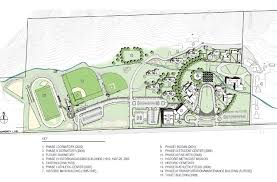 site plan design thompson pollari navajo preparatory school master plan