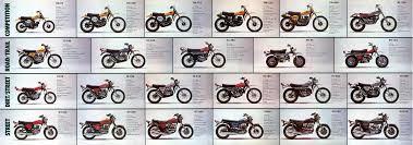 100 91 laredo repair manual 1997 2001 honda cr250r cr250