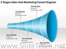 5 stages sales and marketing funnel diagram powerpoint diagram