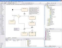 entreprise si鑒e social 服務導向軟體工程 service oriented software engineering rich