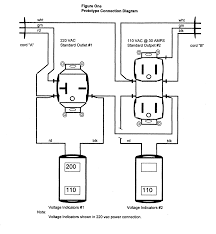 basic garage wiring diagrams outlets hecho wiring diagrams