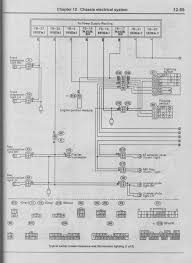 subaru wrx engine diagram 2001 subaru forester wiring diagram agnitum me