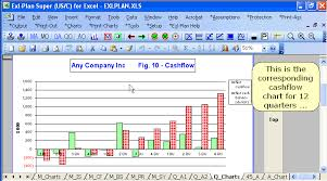 Financial Business Plan Template Excel Descriptions Business Plan Software Template Financial