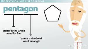 what is a pentagon shape area u0026 definition video u0026 lesson