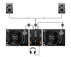 dj table for beginners tech beats how to dj a beginner s guide