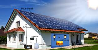 solar for home in india spark solar solar pv module solar panel manufacturers in india