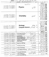 bise lahore board 9th class date sheet 2017