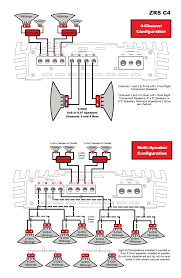 zrs c4 channel configuration cadence zrs c4 user manual page