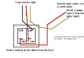 marvelous how to wire a light switch downlights co uk together