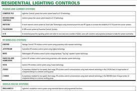 lam lighting in goshen ny lam lighting launches new website architectural lighting magazine