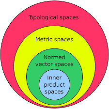 space mathematics wikipedia