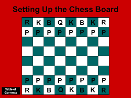 how to set up chess table table of contents why play chess setting up the board get to know