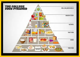 healthy eating for college students u201d part 1 of 4 u2013 journeys