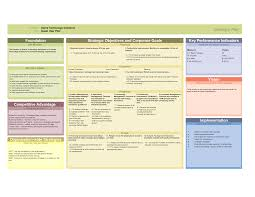 strategic planning template free generic lease template