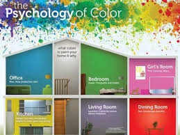 Colorful Beach Houses by Bedroom Color Psychology Home Design Ideas