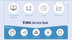 service desk lernen sie jira service desk kennen