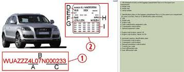 audi vin number check solved where can i find the vin number of audi q7 fixya