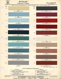 mopar paint chips