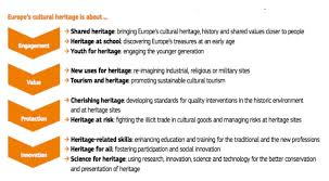 Shared History Council Of Europe Michael Culture Association Michael Culture