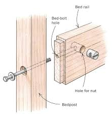 Bed Frame Connectors Two Techniques For Bed Bolt Alignment Finewoodworking