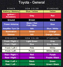 toyota audio wiring diagram toyota wiring diagrams instruction
