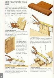 316 best joints images on pinterest wood joinery woodwork and