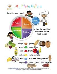 healthy plate coloring page 102 best healthy child printables images on pinterest kids