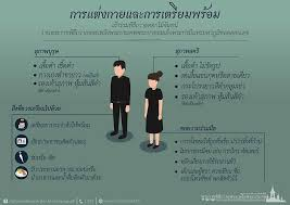 what to wear and what to expect if you attend the royal cremation