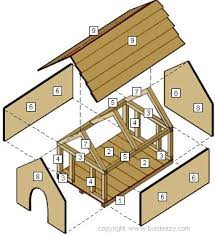how to build a house how to build a house houses and house plans