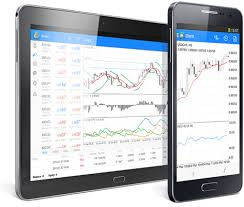 android user guide metatrader 5 android help