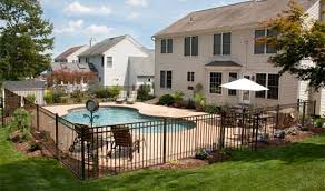 Backyard Connect Four by Do I Need Extra Insurance For My Backyard Pool Allstate