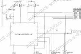 100 nissan qashqai fuse wiring diagram fuse box diagram s14
