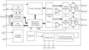 Stepper Motor Driver Wiring Diagram Understanding The Lin Phy Physical Layer Ee Times