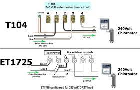 intermatic t104 pool timer u2013 off tripper turns off the clock