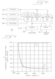 patent us6184661 regulator with alternator output current and