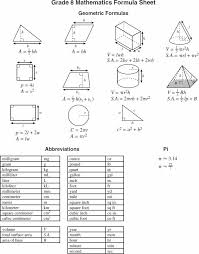 geometry formulas and abbreviations grade 7 8